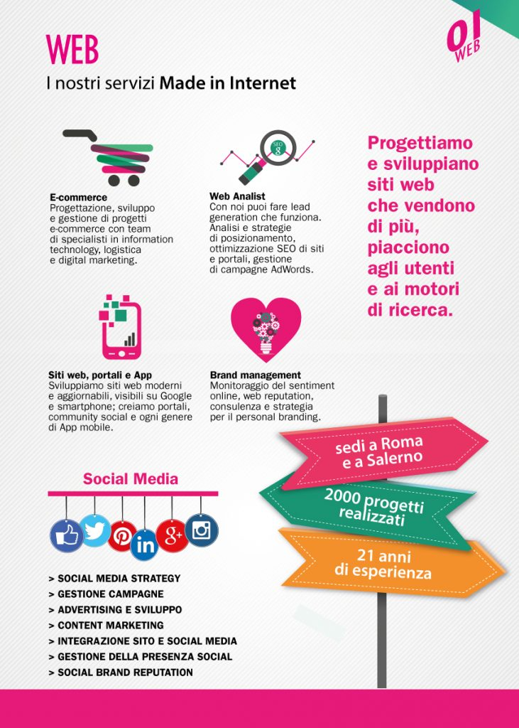 Agenzia web Moreplus